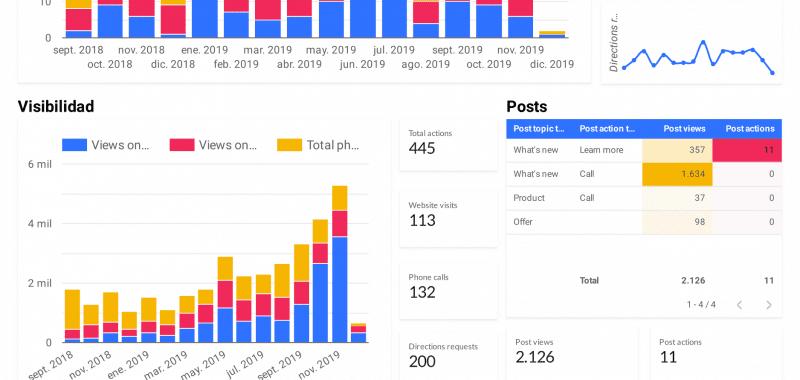 Reporte de Google My Business con Google Data Studio