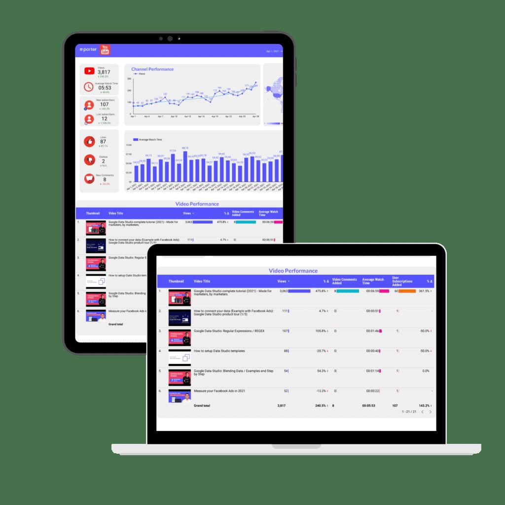 Free Data Studio Youtube template