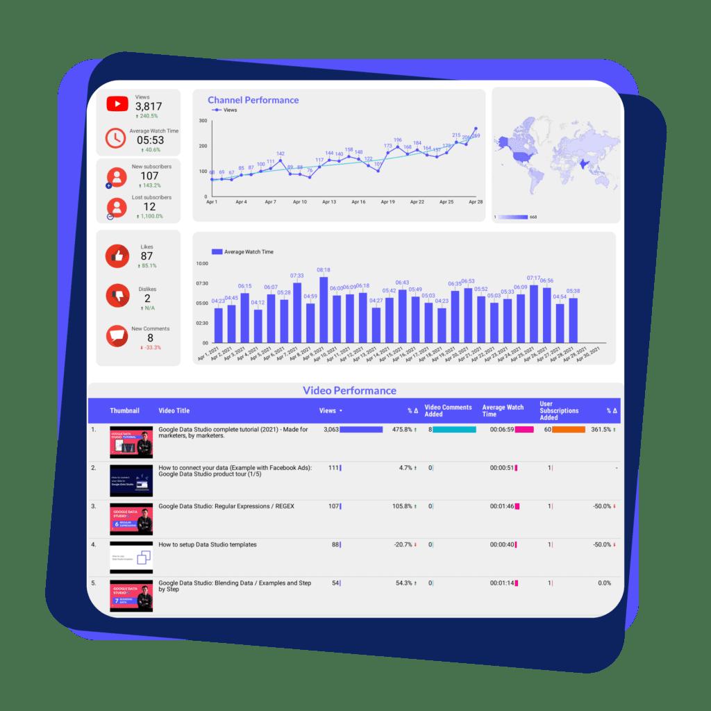 Google Data Studio Features
