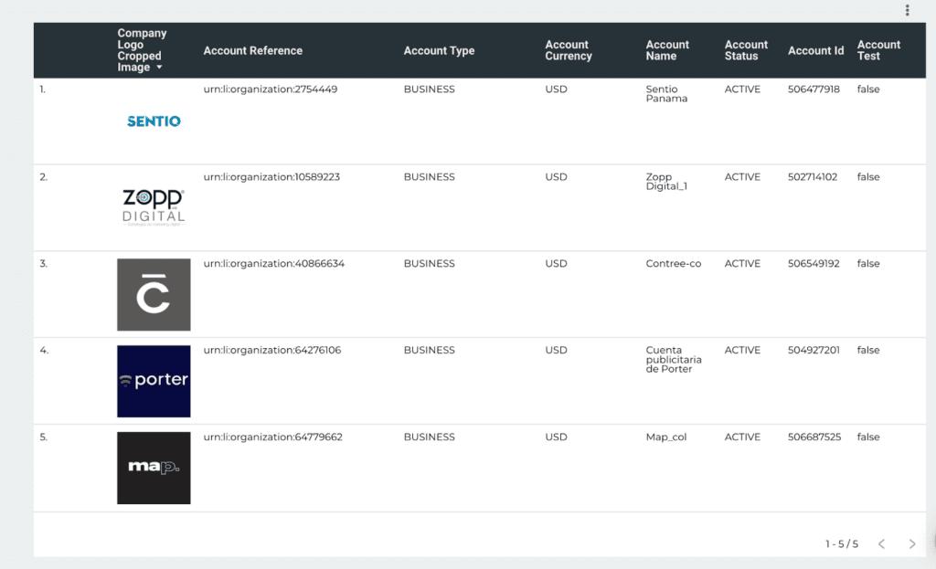 Multiple LinkedIn Ads accounts list report on Google Data Studio