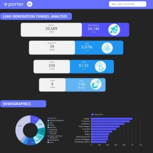 Linkedin_Ads_Lead_Generation_Funnel-3